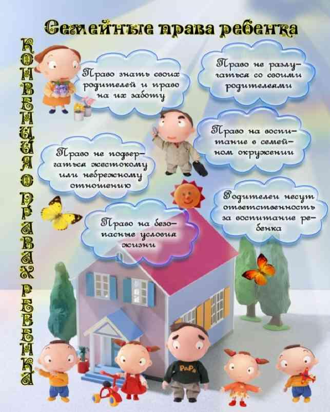 защита семейных прав детей и родителей остановился